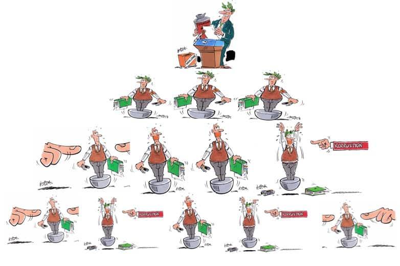 Fuehrungsstruktur des Staates ideal