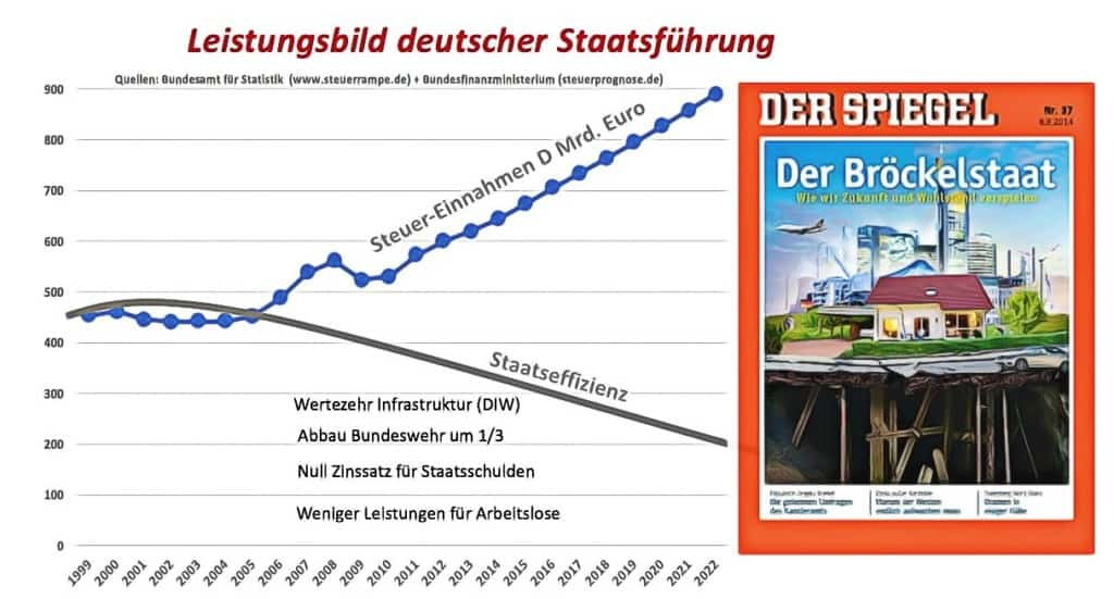 erBroeckelstaatSpiegeldespolitischenSystemsDeutschlands Art2