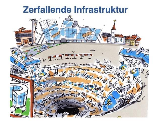 Infrastrukturzerfall Deutschlands 1118