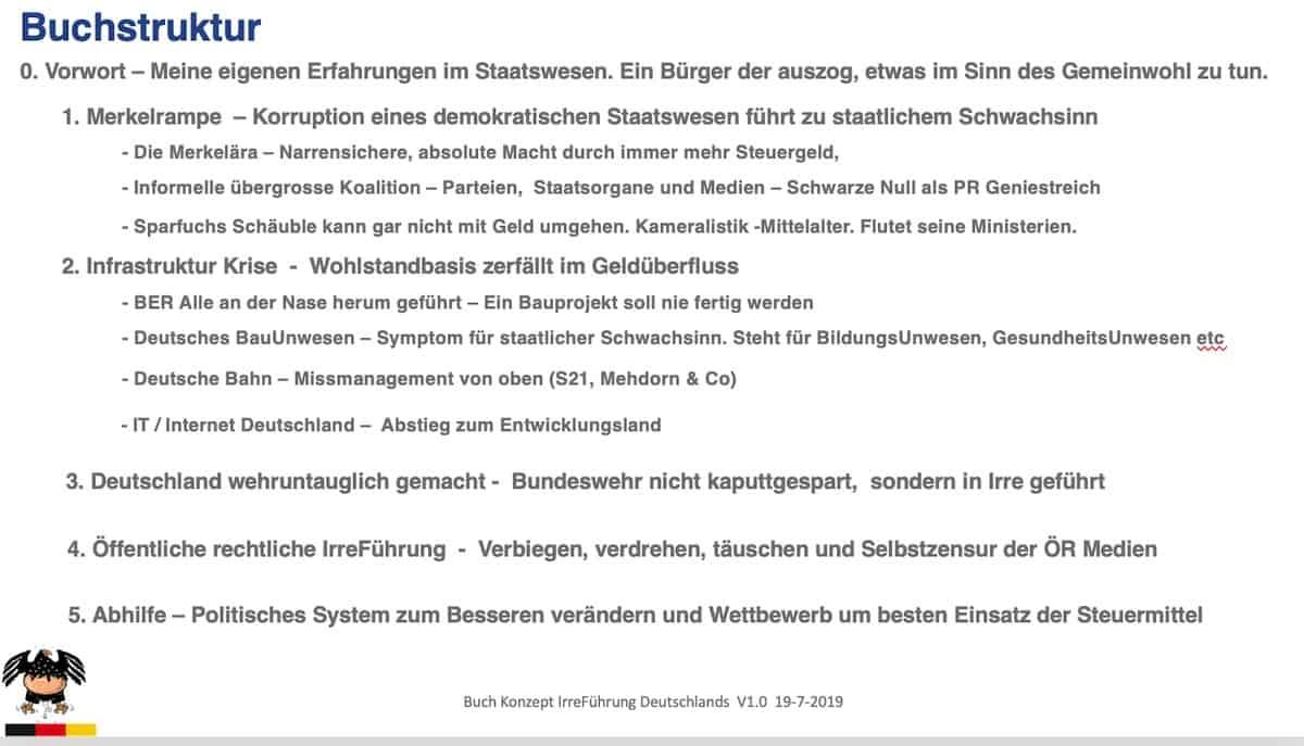 Irre- Staatfuehrung Deutschalnd Buchstruktur