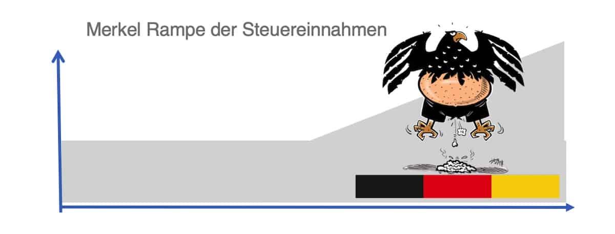 Merkelrampe Bundesadler einfach Grafik 0819