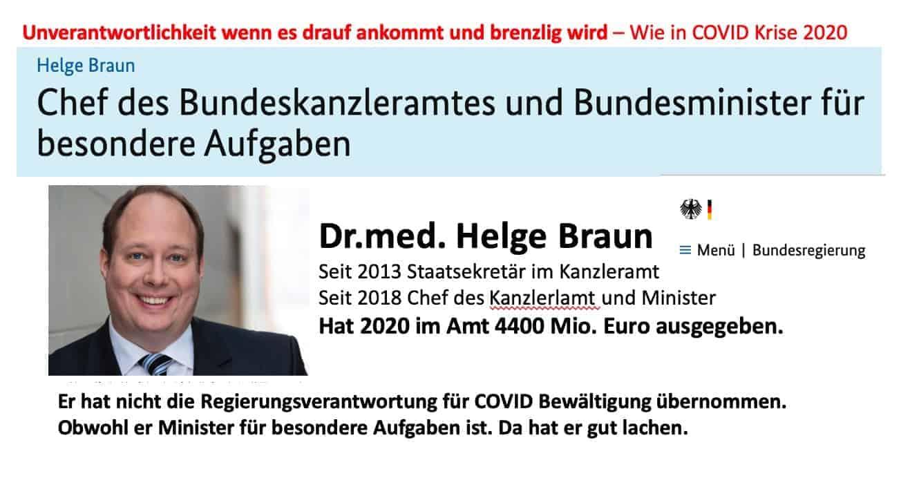 Helge Braun Verantwortung 2020